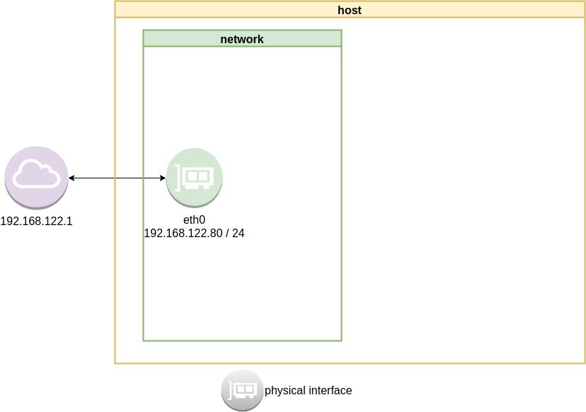 ip-netns01