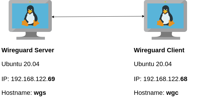 wireguard_vms.png